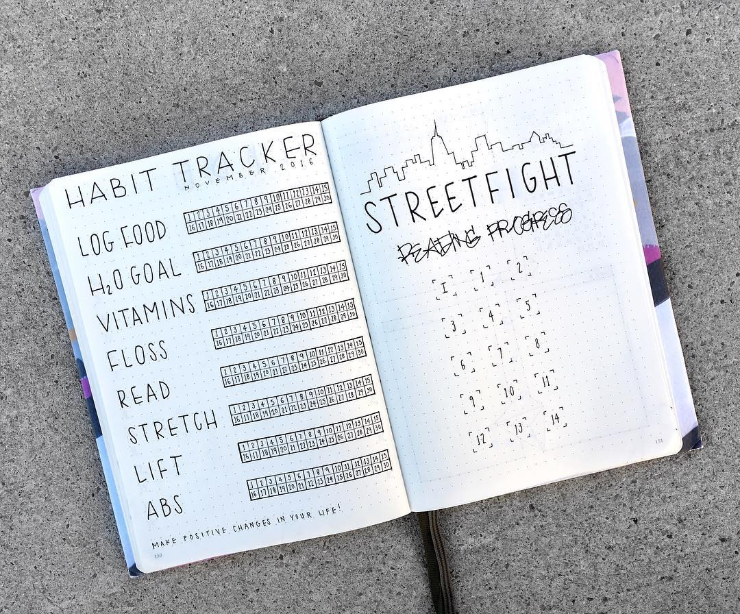 10 best habit trackers for your bullet journal