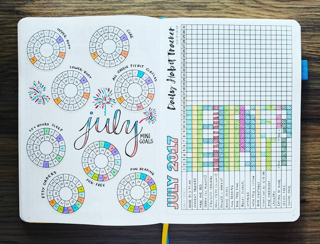 10 best habit trackers for your bullet journal craftsonfire