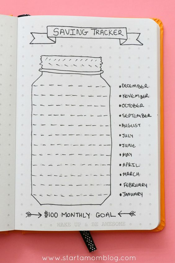 16 Bullet Journal Page Ideas To Inspire Your Next Entry