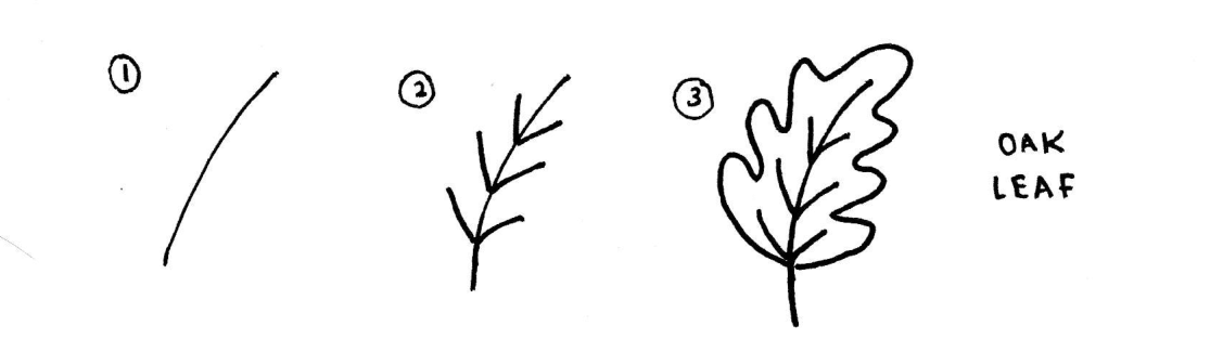 How To Draw Leaves 21 Best Tutorials For Beginners Craftsonfire