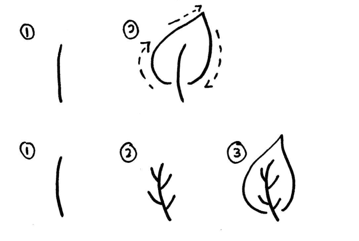 How To Draw Leaves 21 Best Tutorials For Beginners Craftsonfire Tropical palm leaf border vector. how to draw leaves 21 best tutorials